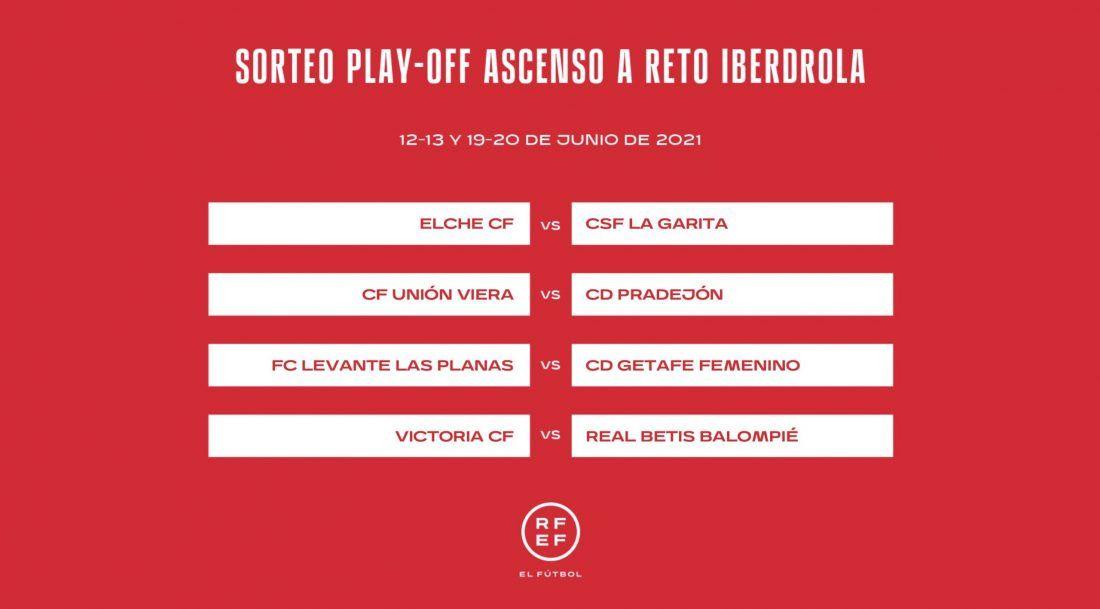 Play-off de ascenso a Reto Iberdrola