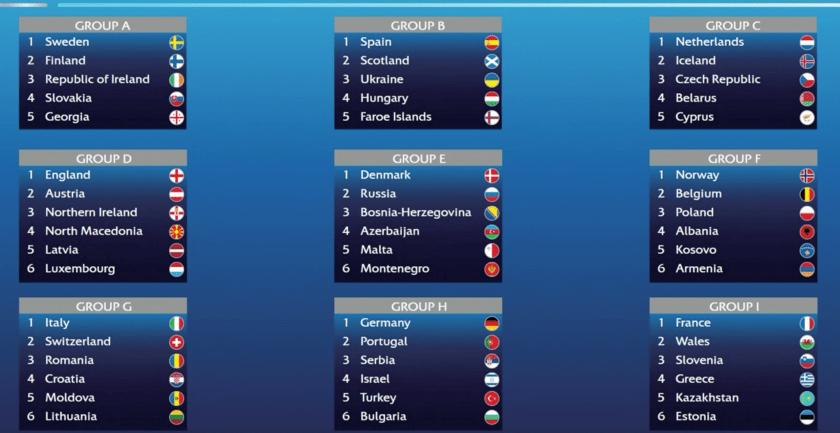 Rivales de España en la clasificación para el Mundial