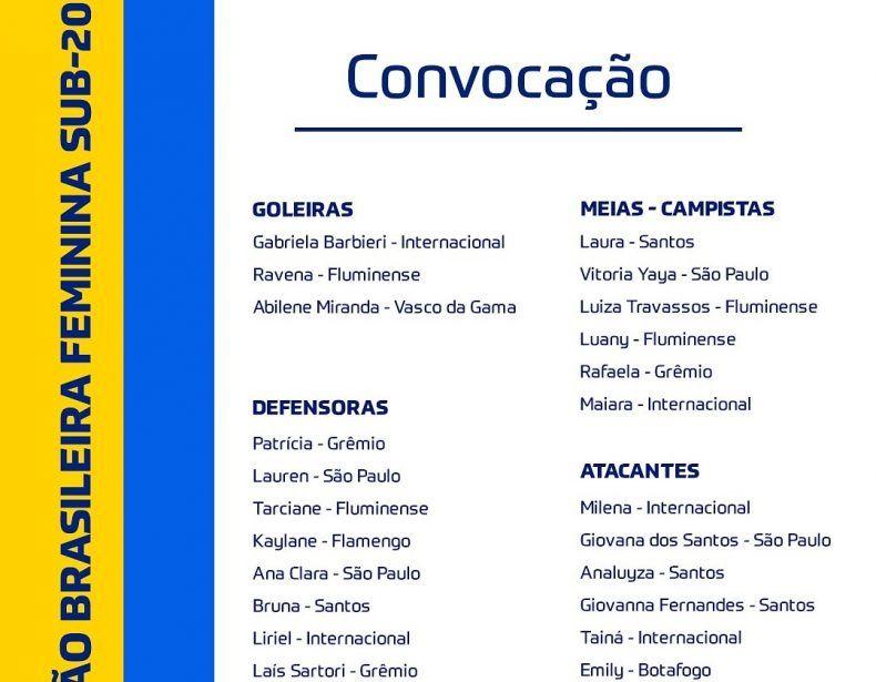 Convocada la selección brasileña sub-20