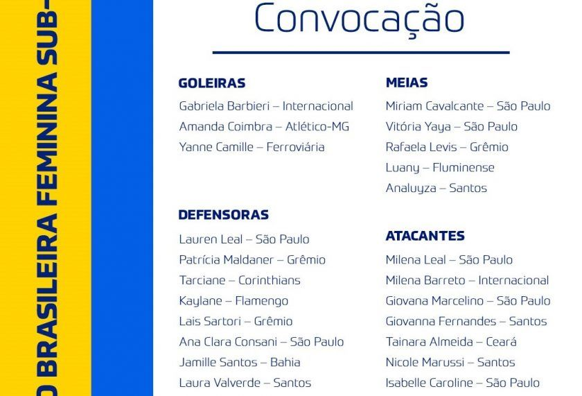 Brasil sub-20